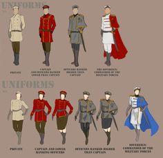 Military uniform concepts