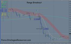 Find More Information On Bollinger Band Trading Technicalanalysis