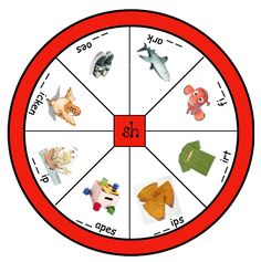 ~Zeek's Zoo~: Word Wheels  Print out the word wheel on card stock, laminate and cut out. On the back side draw a yellow dot to determine the correct answer. The students clip a clothespin by the words that begin with the indicated sound, then self check for the correct answer. Then I have the students record their answers on a circle map.
