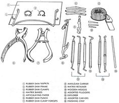 Dental Instrument Setups For Amalgam procedure