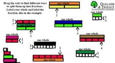 Learning maths concepts can be easier with visual tools like Cuisenaire rods - now also made in Australia