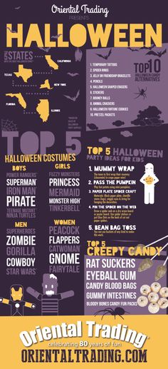 http://i2.wp.com/www.orientaltrading.com/images/halloween-ideas-infographic.png?w=600