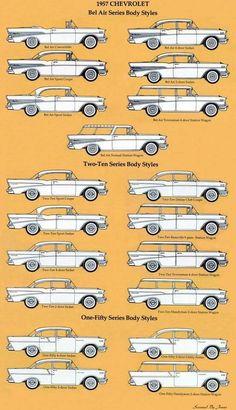1957 Chevrolet.