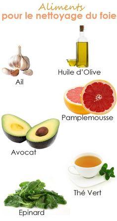 6 aliments naturels qui peuvent vous aider à nettoyer votre foie et vous sentir mieux.