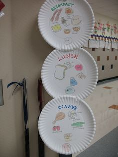 Use 3 paper plates.  One plate is breakfast, one lunch, and one dinner.  On each, students make a healthy meal using foods from each food group.  The kids loved it!