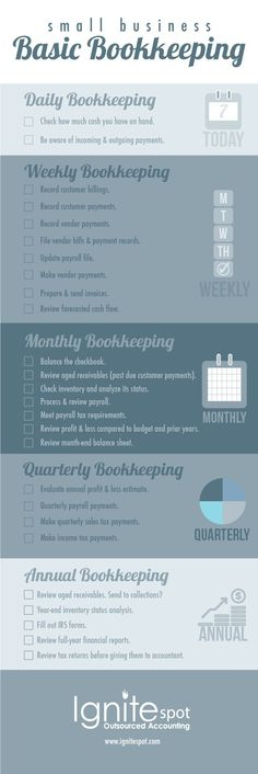 virtual-bookkeeping-checklist #entrepreneur #onlinebusiness #startup
