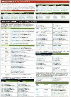 Deutche Grammatik 03 - die Adjektive, die Präpositionen