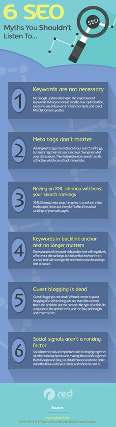 6 SEO Myths You Should STOP Listening To Immediately #Infographic