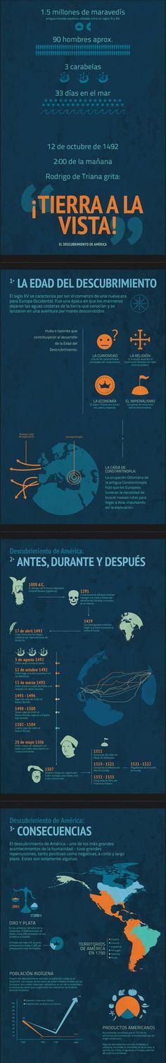 Datos sobre el descubrimiento de América #infografia #infographic #education