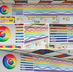 Cassie Stephens: In the Art Room: Art Room Tour Before and After (Part Art Classroom Decor, Art Classroom Management, Classroom Ideas, Classroom Inspiration, Classroom Organization, Classroom Board, Teacher Inspiration, Classroom Design, Elementary Art Rooms