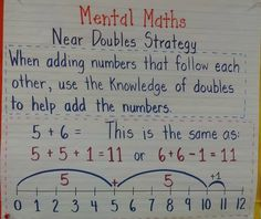 Nice anchor chart describing the double plus one strategy!