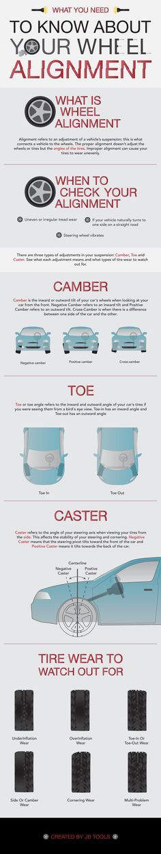 Taking care of your car is an important task to do and wheel alignment is definitely one that you should understand how to do! This infographic will break down the keywords and types of alignments that you will need to know to keep your car in tip-top shape.