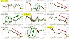 Are Quiet Trading Days Good When There Is A Lack Of Major Reports? - Binary Options Trading Signals