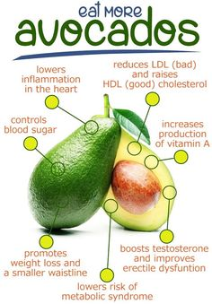 Avocados are an amazing superfood with a rich flavor and an impressive list of health benefits. Here's why avocado is healthy and some seriously good reasons