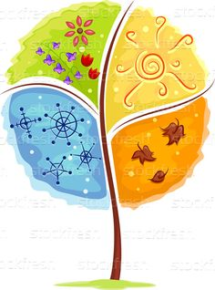 Tree four seasons design vector Art Projects For Teens, School Projects, Aqua Wallpaper, Season Quotes, Teacher Supplies, Science Art, Summer Activities, Four Seasons, Pattern Art