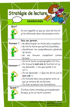 Français PrimaireStratégies de lecture - Français Primaire Back To School Images, Math Classroom Decorations, Kids Book Club, Welcome Back To School, French Expressions, Cycle 3, Teaching French, Learn French, Teaching Tools
