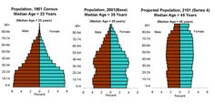 Image result for ageing population of New Zealand