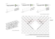 Image result for bricklaying algorithm Brick Works, It Works, Digital, Words, Image, Nailed It, Horse