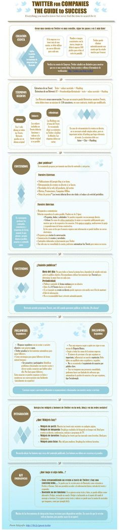Twitter for companiess. The guide to success (Infographic)