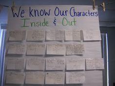 Teach.Pray.Love: Character Traits & Capacity/Weight :)