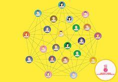Vols fer pràctiques internacionals i nacionals d'emprenedoria? Map, Location Map, Maps