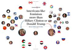 The second installment of our selection of interactive maps, infographics and data visualizations about this historical Presidential race Us Election 2016, Us Presidential Elections, Interactive Map, Data Visualization, Donald Trump, American, Infographics, Donald Tramp, Infographic