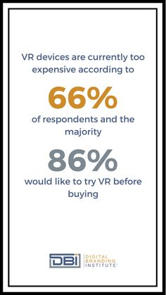 VR devices are currently too expensive according to of respondents and the majority would like to try VR before buying. Email Marketing, Content Marketing, Social Media Marketing, Business Goals, Business Tips, Search Optimization, Website Maintenance, Site Analysis, Web Design Services
