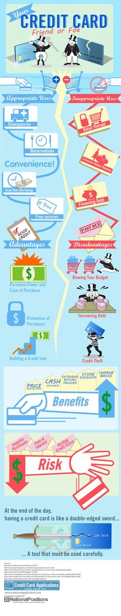 Is your credit card a friend or a foe? #infographic