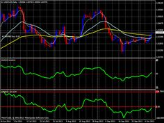 intraday forex tips 9 october 2013