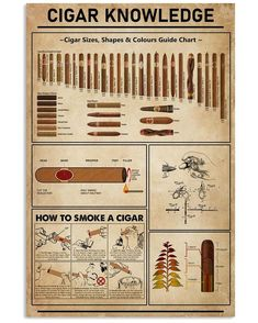 Cigar knowledge guide- Print Poster Wall Art Home Decor Cigars And Whiskey, Good Cigars, Bourbon Whiskey, Poster Wall, Poster Prints, Posters, Car Part Furniture, Skinny Margarita, Art Of Manliness