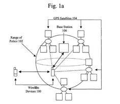 Apple awarded patent for geofencing profile changes. Controls when we enter a movie theater. I mean really?