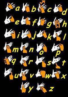 Deaf-Blind+Alphabet | ablelink home deafblind communication deafblind manual alphabet ...