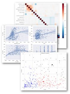 Step-by-step Python machine learning tutorial for building a model from start to finish using Scikit-Learn. We'll have some fun and predict wine quality!