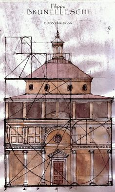 Brunelleschi and the Fibonacci Principle and Proportions
