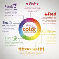 Psychology infographic and charts What's your color personality?ly on imgfave Infographic Description What's your color personality?ly on imgfave - Color Psychology, Psychology Facts, Psychology Studies, Personality Psychology, Psychology Experiments, Chakras, Color Personality Test, Color Quiz, Color Test