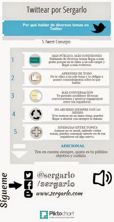 Por qué hablar de diversos temas en Twitter #infografia