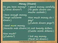 Cómo Aprender Inglés rápido y fácil   Dinero Learn English Money