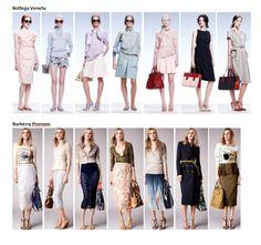 Preview Spring Summer 2015 apparel, shoes and make up by Bottega Veneta, Burberry Prorsum ----- pre-collezione moda trend Primavera Estate 2015 abbigliamento scarpe accessori e trucco