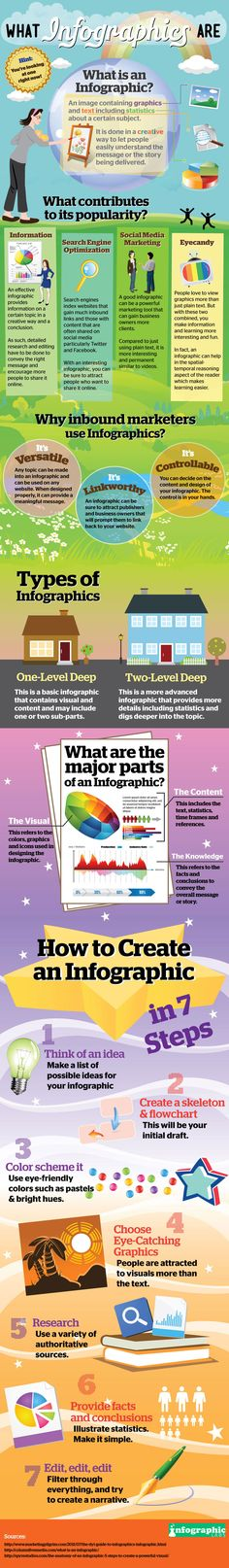 How To Create Your Own Infographics In 7 Steps [#Infographic] #socialmedia #content #marketing