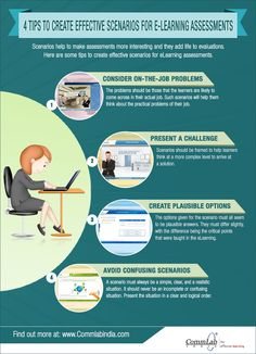 4 Tips to Create Effective #Scenarios for #Elearning Assessments - An #Infographic
