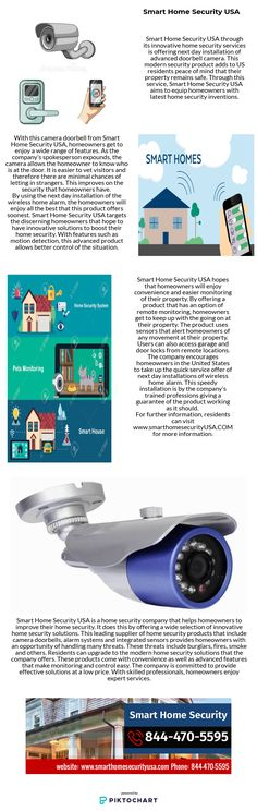56 Best Smart Home Security Systems Images In 2019 Smart