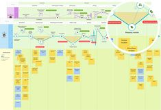 Power user journey map