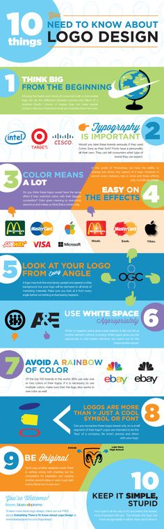[INFOGRAPHIC] 10 Things You Need To Know About Logo Design: Big; Type; Color; Effects; Angles; White Space; Rainbow; Precise; Original; K.I.S.S.; Details>