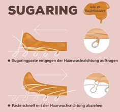 So funktioniert Sugaring