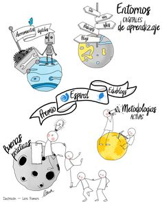 Ilustración para el Premio Espiral Edublogs Cool Doodles, Design Art, Graphic Design, Sketch Notes, Stick Figures, Illustrations And Posters, Hello Kitty, How To Draw Hands, Zentangle