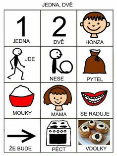 Pictogram, Activities For Kids, Playing Cards, Language, Education, Games, Comics, Learning, Books