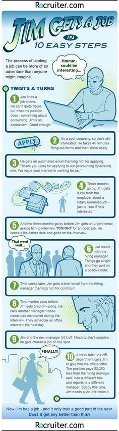 Jumpstart Your Career: 20 Helpful Infographics on Job Search | Wedding Photography Design
