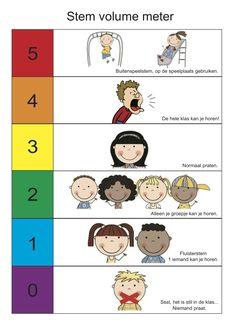 Geluidsmeter voor in de (kleuter)klas. Samengesteld uit gevonden afbeeldingen…