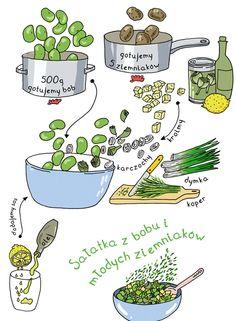 zjadanie rysowanie: bób i młode ziemniaki