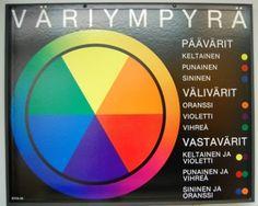 väriympyrä - Google-haku School Lessons, Art Lessons, Art Projects, Projects To Try, School Subjects, Teaching Art, Color Theory, Homeschool, Artwork